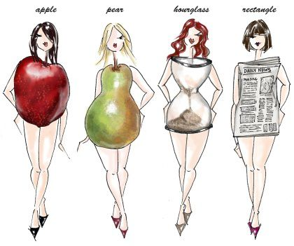 body shapes