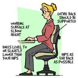 how to sit at desk