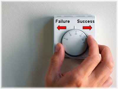 success failure dial
