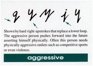 aggressive handwriting
