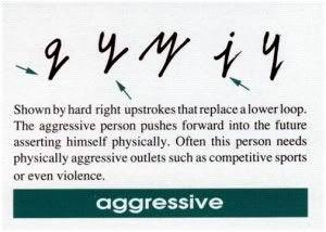 aggressive handwriting