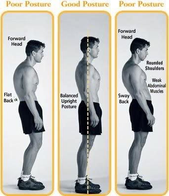 how to stand properly