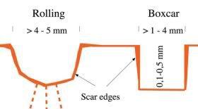 Boxcar/Rolling Scar