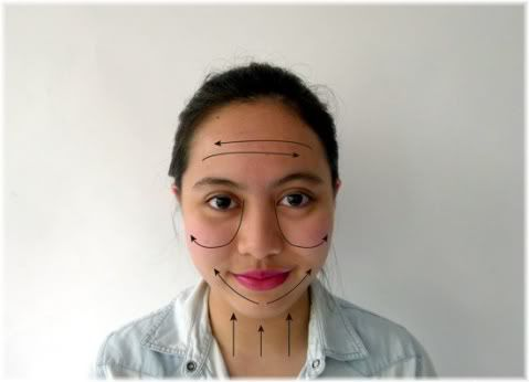 toning direction on face