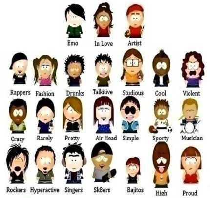 people personalities