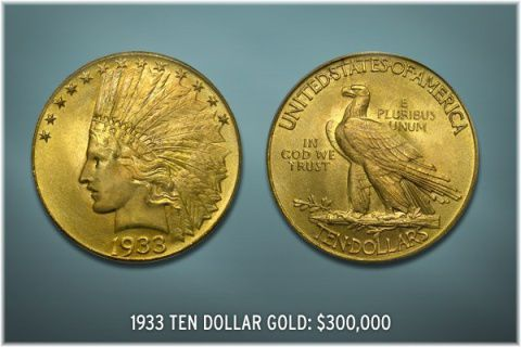 ten dollar gold coin
