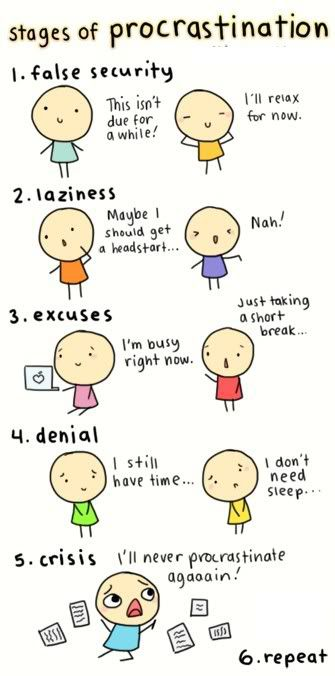 procrastination stages