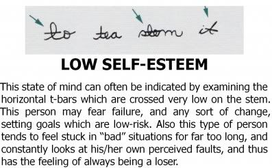 low self esteem handwriting