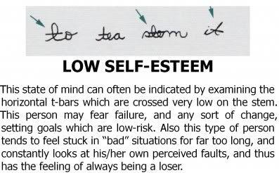 low self esteem handwriting